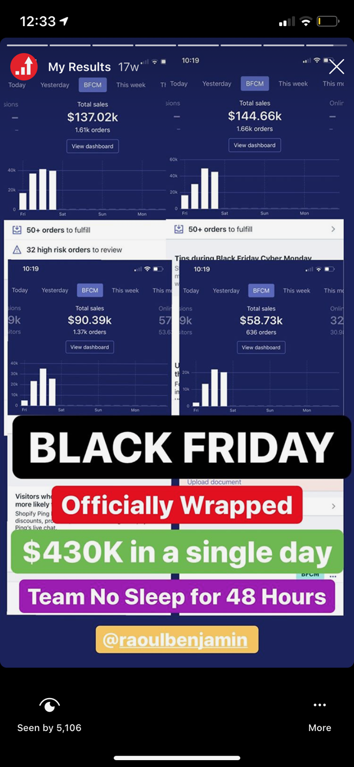 Black Friday Results Image